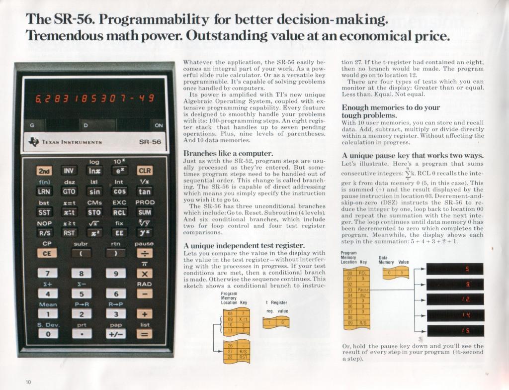 Texas Instruments Handheld programmable calculators